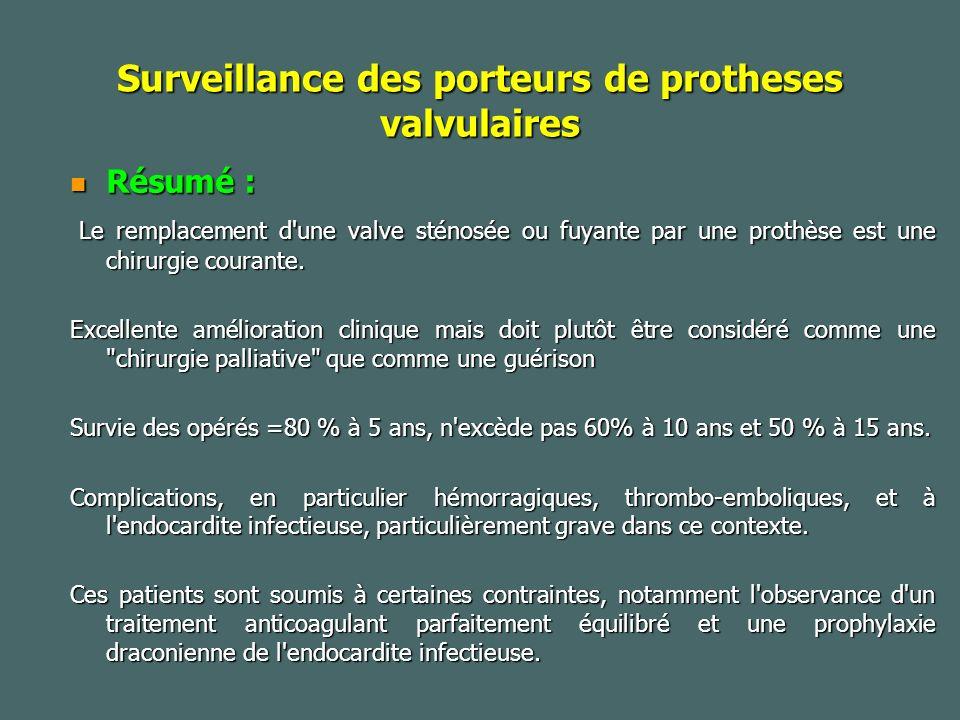 Surveillance des porteurs de protheses valvulaires Résumé : Résumé : Le remplacement d une valve sténosée ou fuyante par une prothèse est une chirurgie courante.