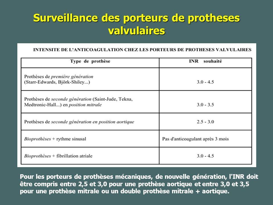 Surveillance des porteurs de protheses valvulaires Pour les porteurs de prothèses mécaniques, de nouvelle génération, l INR doit être compris entre 2,5 et 3,0 pour une prothèse aortique et entre 3,0 et 3,5 pour une prothèse mitrale ou un double prothèse mitrale + aortique.
