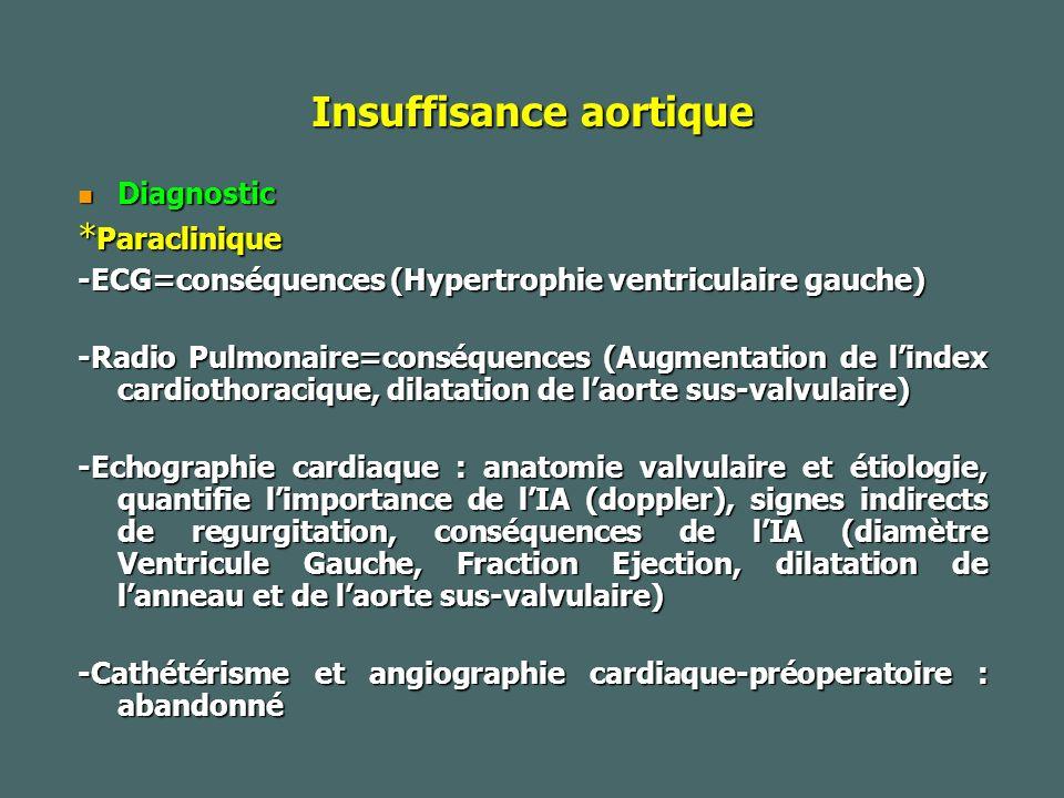 Insuffisance aortique Diagnostic Diagnostic * Paraclinique -ECG=conséquences (Hypertrophie ventriculaire gauche) -Radio Pulmonaire=conséquences (Augmentation de lindex cardiothoracique, dilatation de laorte sus-valvulaire) -Echographie cardiaque : anatomie valvulaire et étiologie, quantifie limportance de lIA (doppler), signes indirects de regurgitation, conséquences de lIA (diamètre Ventricule Gauche, Fraction Ejection, dilatation de lanneau et de laorte sus-valvulaire) -Cathétérisme et angiographie cardiaque-préoperatoire : abandonné