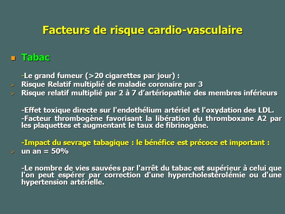 Facteurs de risque cardio-vasculaire Tabac Tabac -Le grand fumeur (>20 cigarettes par jour) : Risque Relatif multiplié de maladie coronaire par 3 Risque Relatif multiplié de maladie coronaire par 3 Risque relatif multiplié par 2 à 7 dartériopathie des membres inférieurs Risque relatif multiplié par 2 à 7 dartériopathie des membres inférieurs -Effet toxique directe sur l endothélium artériel et l oxydation des LDL.