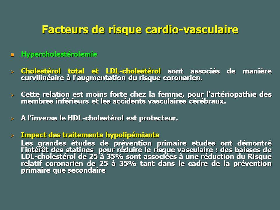 Facteurs de risque cardio-vasculaire Hypercholestérolemie Hypercholestérolemie Cholestérol total et LDL-cholestérol sont associés de manière curvilinéaire à l augmentation du risque coronarien.
