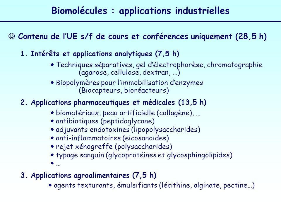 Contenu de lUE s/f de cours et conférences uniquement (28,5 h) Biomolécules : applications industrielles 1. Intérêts et applications analytiques (7,5