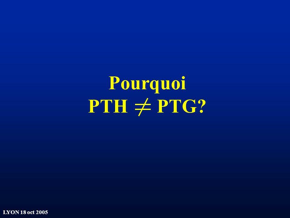 LYON 18 oct 2005 Pourquoi PTH PTG?