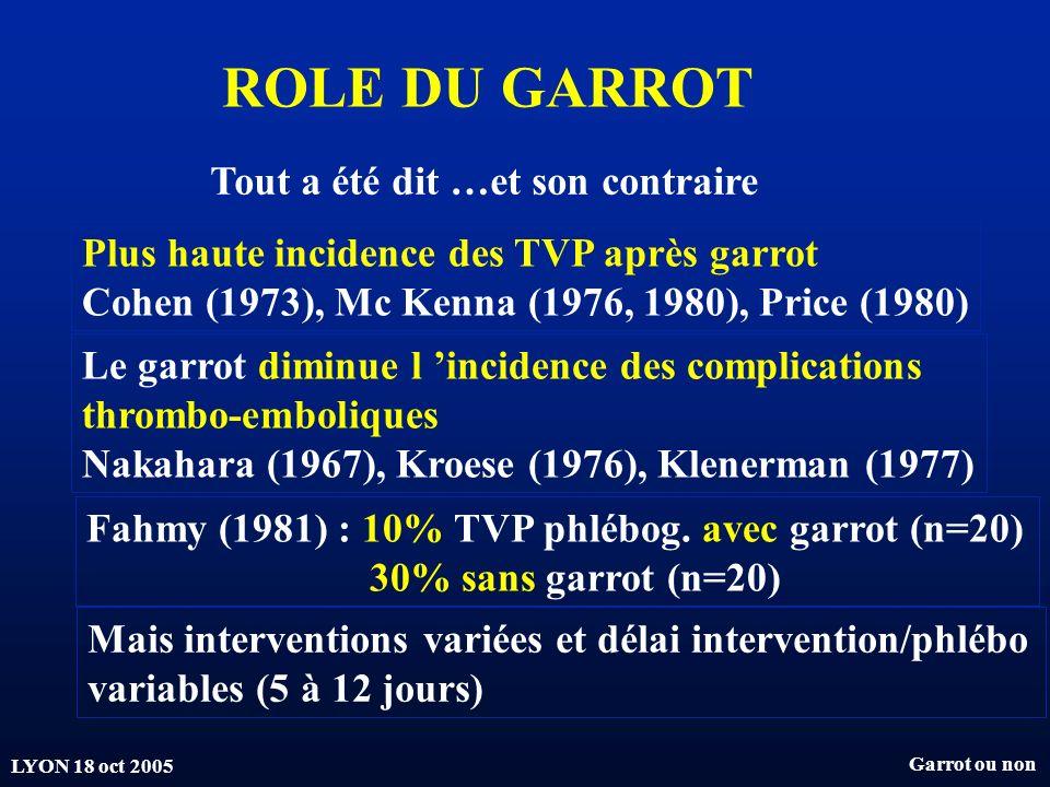 LYON 18 oct 2005 ROLE DU GARROT Tout a été dit …et son contraire Plus haute incidence des TVP après garrot Cohen (1973), Mc Kenna (1976, 1980), Price