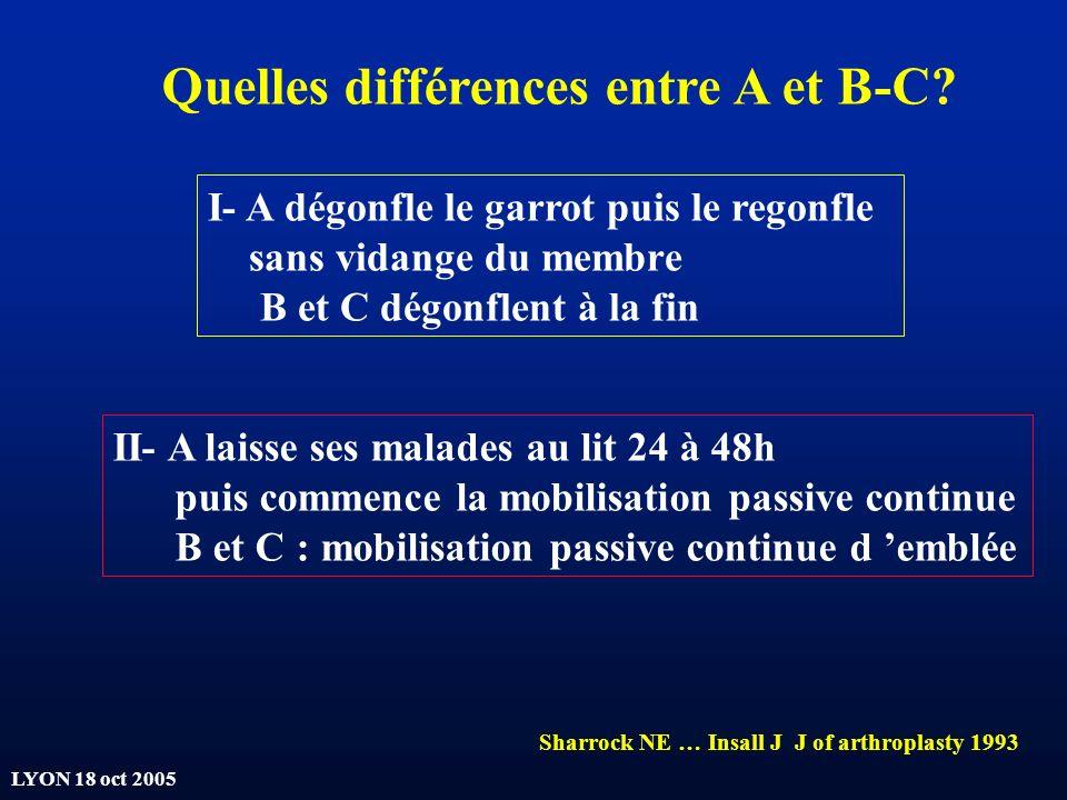 LYON 18 oct 2005 Sharrock NE … Insall J J of arthroplasty 1993 Quelles différences entre A et B-C? I- A dégonfle le garrot puis le regonfle sans vidan