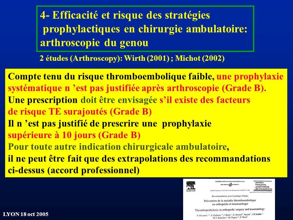 LYON 18 oct 2005 4- Efficacité et risque des stratégies prophylactiques en chirurgie ambulatoire: arthroscopie du genou Compte tenu du risque thromboe