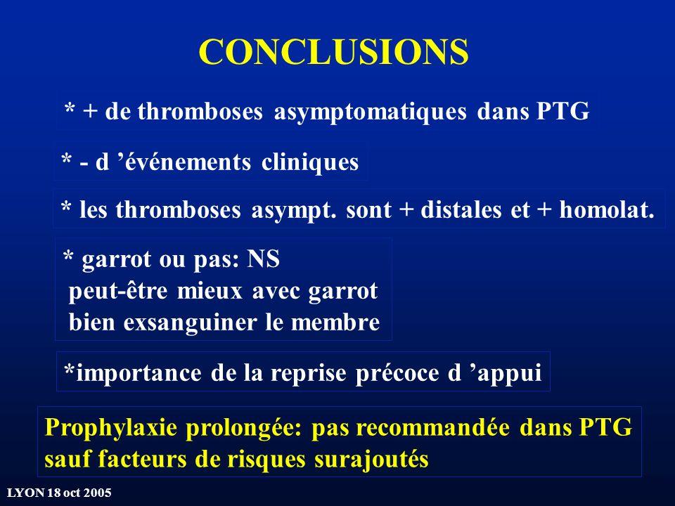 LYON 18 oct 2005 CONCLUSIONS * + de thromboses asymptomatiques dans PTG * - d événements cliniques * les thromboses asympt. sont + distales et + homol