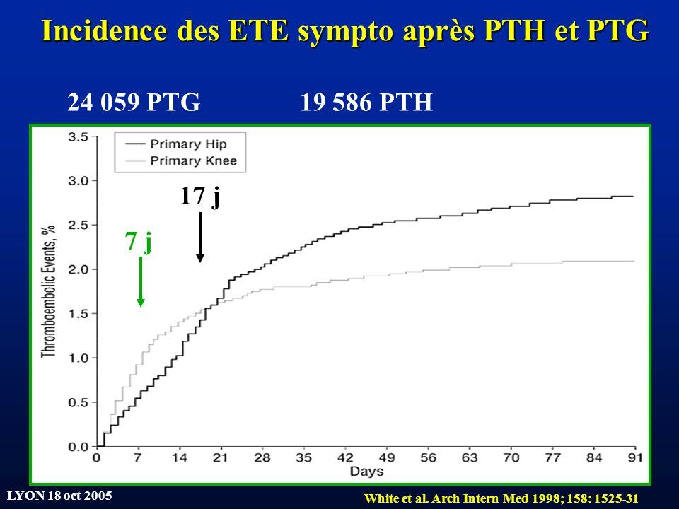 LYON 18 oct 2005 Incidence des ETE sympto après PTH et PTG 24 059 PTG 19 586 PTH White et al. Arch Intern Med 1998; 158: 1525-31 7 j 17 j