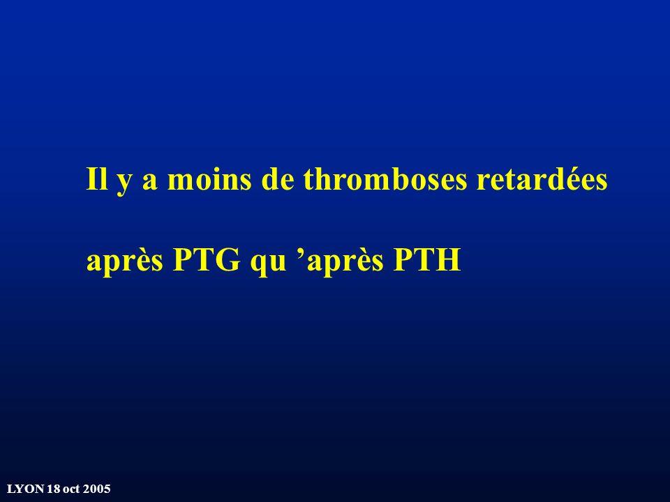 LYON 18 oct 2005 Il y a moins de thromboses retardées après PTG qu après PTH
