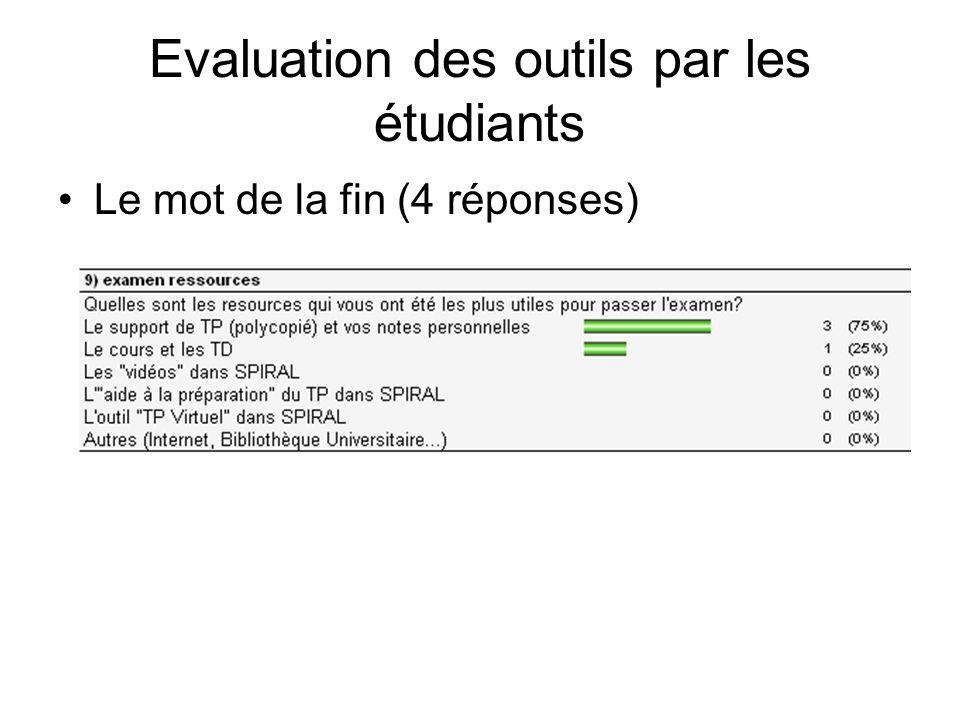 Le mot de la fin (4 réponses) Evaluation des outils par les étudiants