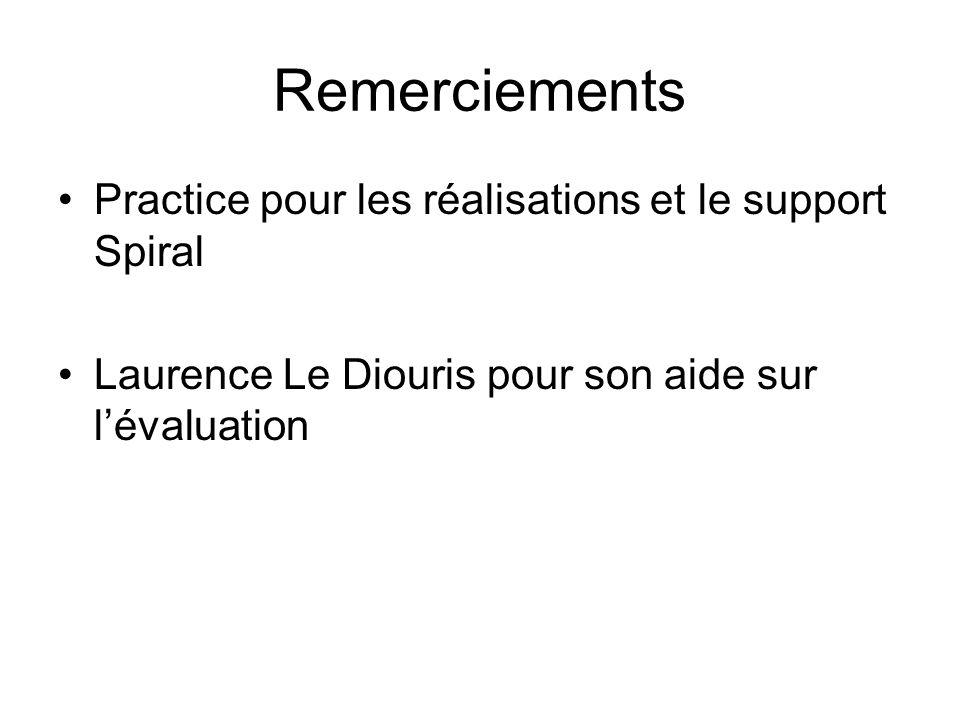 Remerciements Practice pour les réalisations et le support Spiral Laurence Le Diouris pour son aide sur lévaluation