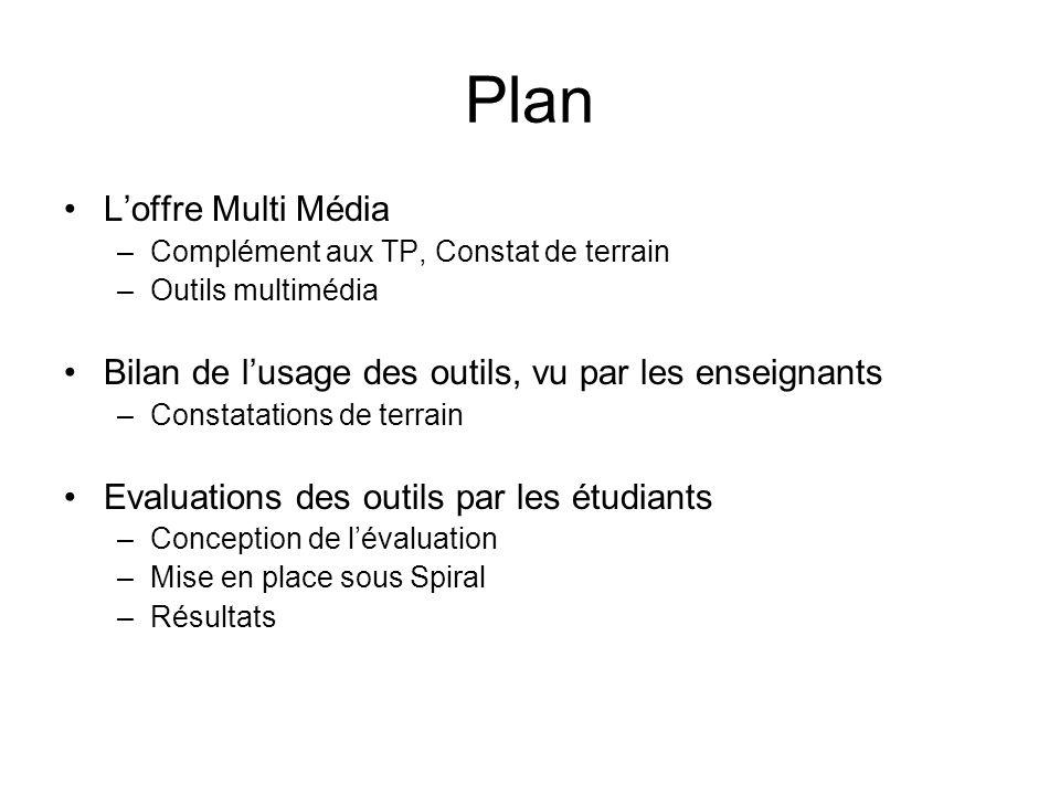 Plan Loffre Multi Média –Complément aux TP, Constat de terrain –Outils multimédia Bilan de lusage des outils, vu par les enseignants –Constatations de