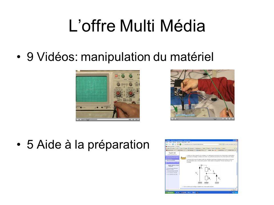 Loffre Multi Média 9 Vidéos: manipulation du matériel 5 Aide à la préparation