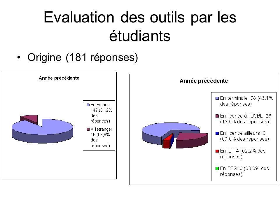 Evaluation des outils par les étudiants Origine (181 réponses)