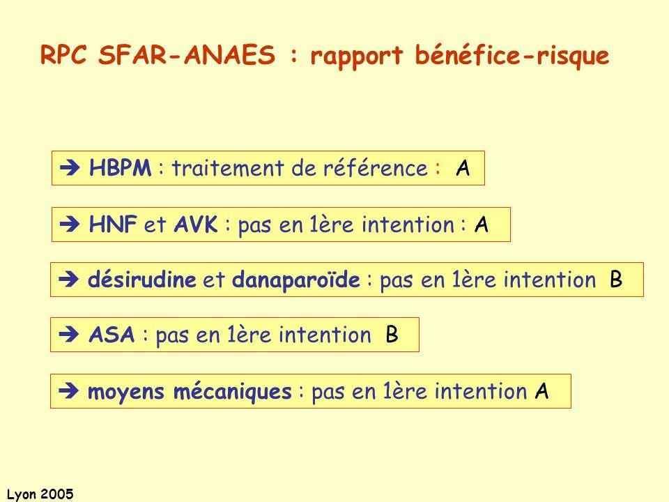 Lyon 2005 RPC SFAR-ANAES : rapport bénéfice-risque désirudine et danaparoïde : pas en 1ère intention B moyens mécaniques : pas en 1ère intention A HNF