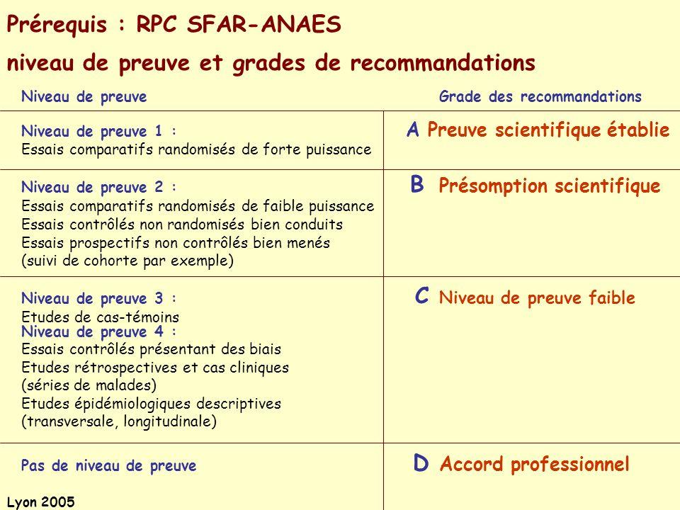 Lyon 2005 Niveau de preuveGrade des recommandations Niveau de preuve 1 : A Preuve scientifique établie Essais comparatifs randomisés de forte puissanc