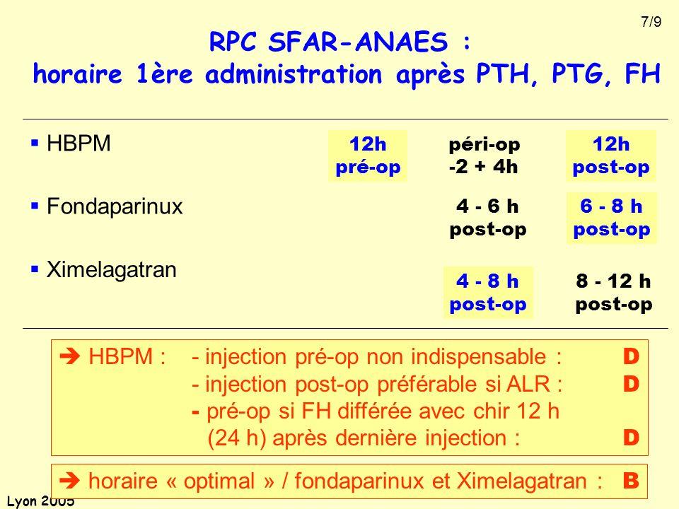 Lyon 2005 RPC SFAR-ANAES : horaire 1ère administration après PTH, PTG, FH HBPM Fondaparinux 12h pré-op 4 - 6 h post-op 12h post-op 6 - 8 h post-op pér