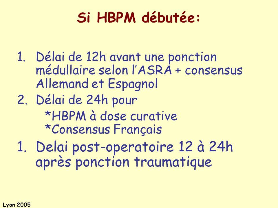 Lyon 2005 Si HBPM débutée: 1.Délai de 12h avant une ponction médullaire selon lASRA + consensus Allemand et Espagnol 2.Délai de 24h pour *HBPM à dose