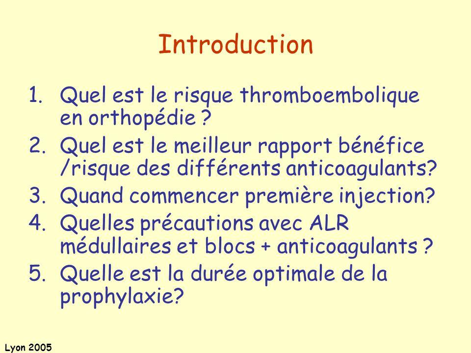 Lyon 2005 Complications de la thromboprophylaxie Hématome épidural Médiane dapparition =3 jours après Volume de sang < blood patch ?