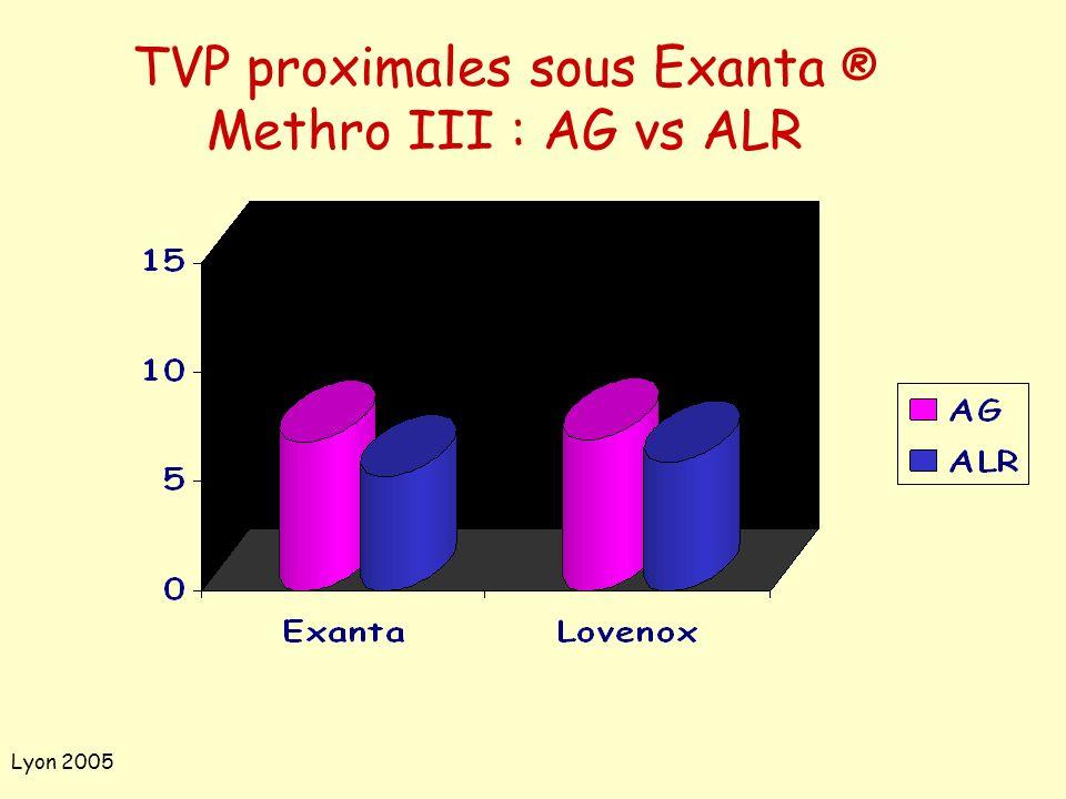 Lyon 2005 TVP proximales sous Exanta ® Methro III : AG vs ALR