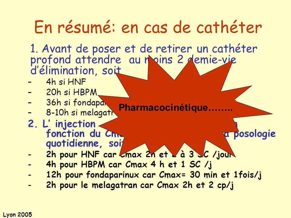 Lyon 2005 En résumé: en cas de cathéter 1. Avant de poser et de retirer un cathéter profond attendre au moins 2 demie-vie délimination, soit –4h si HN
