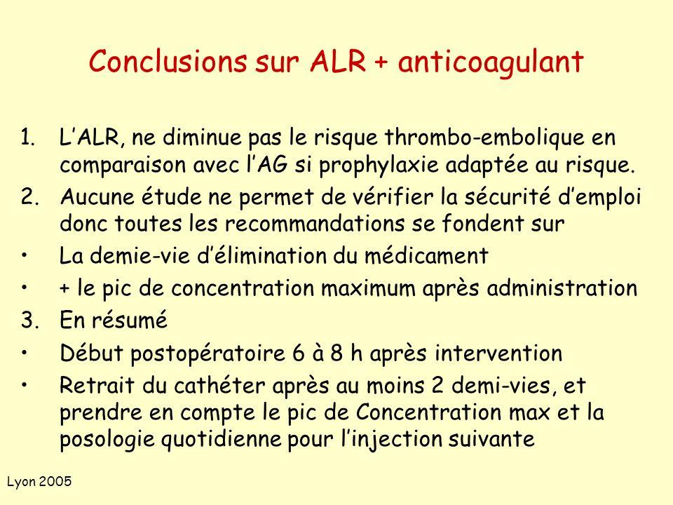 Lyon 2005 Conclusions sur ALR + anticoagulant 1.LALR, ne diminue pas le risque thrombo-embolique en comparaison avec lAG si prophylaxie adaptée au ris