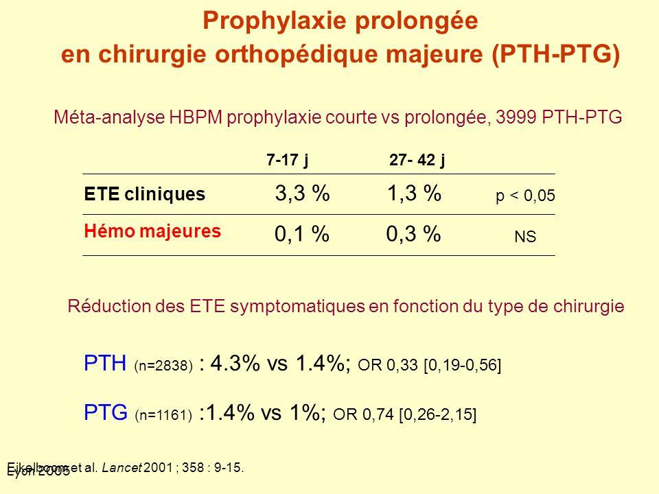 Lyon 2005 Prophylaxie prolongée en chirurgie orthopédique majeure (PTH-PTG) Méta-analyse HBPM prophylaxie courte vs prolongée, 3999 PTH-PTG 7-17 j27-