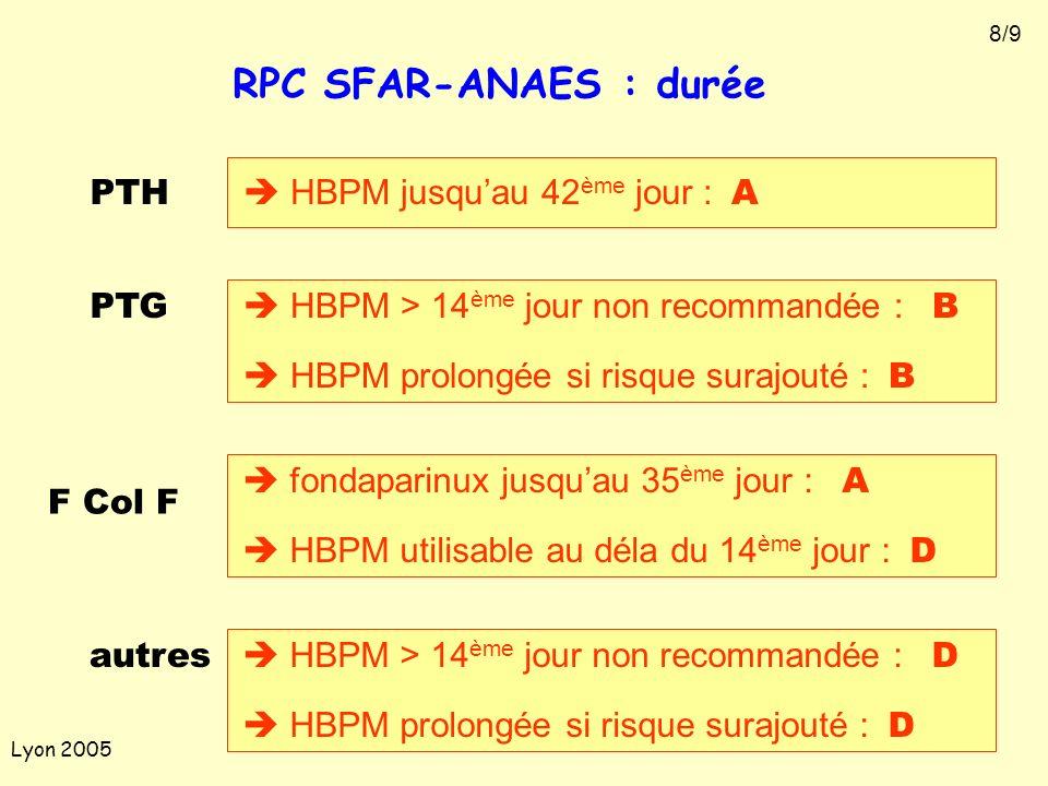 Lyon 2005 RPC SFAR-ANAES : durée PTH HBPM jusquau 42 ème jour : A PTG HBPM prolongée si risque surajouté : B HBPM > 14 ème jour non recommandée : B F