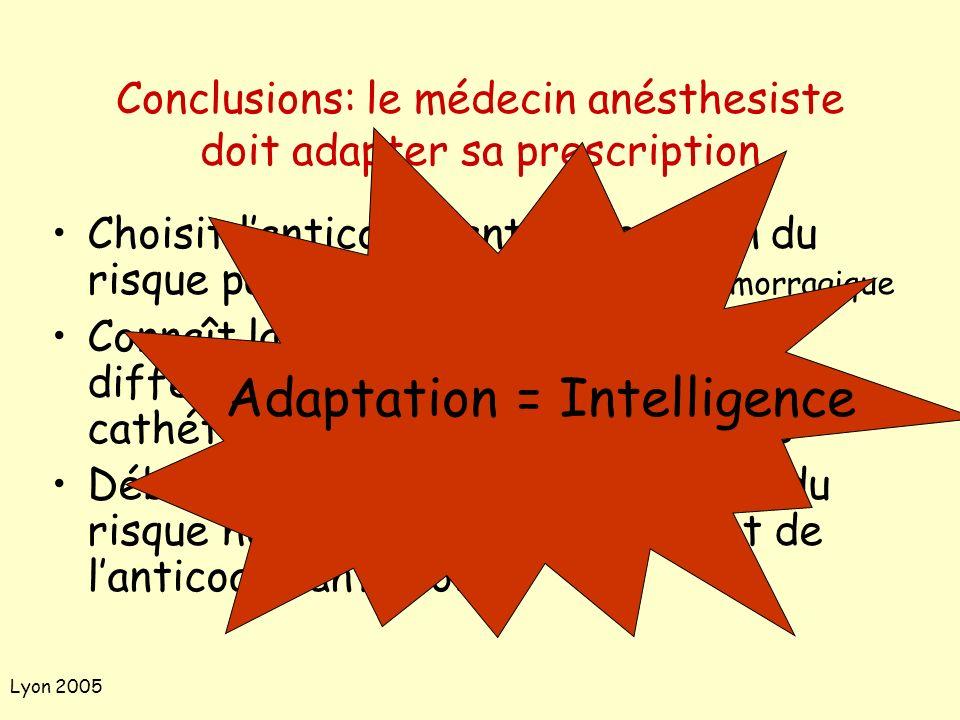Lyon 2005 Conclusions: le médecin anésthesiste doit adapter sa prescription Choisit lanticoagulant en fonction du risque patient : thromboembolique/hé