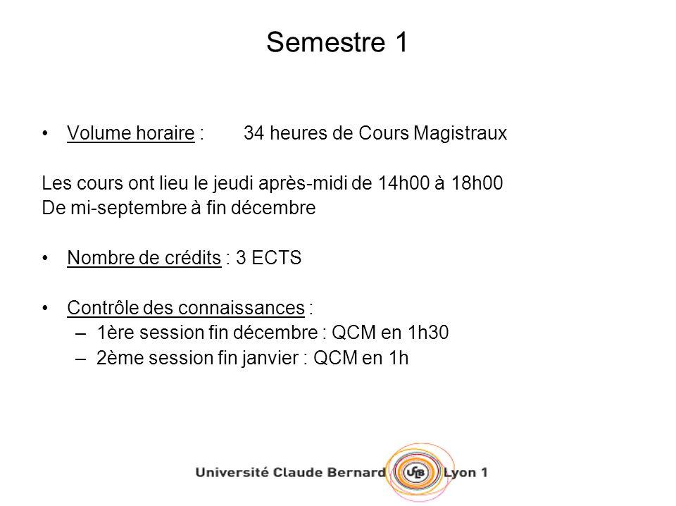 Semestre 1 Volume horaire : 34 heures de Cours Magistraux Les cours ont lieu le jeudi après-midi de 14h00 à 18h00 De mi-septembre à fin décembre Nombr