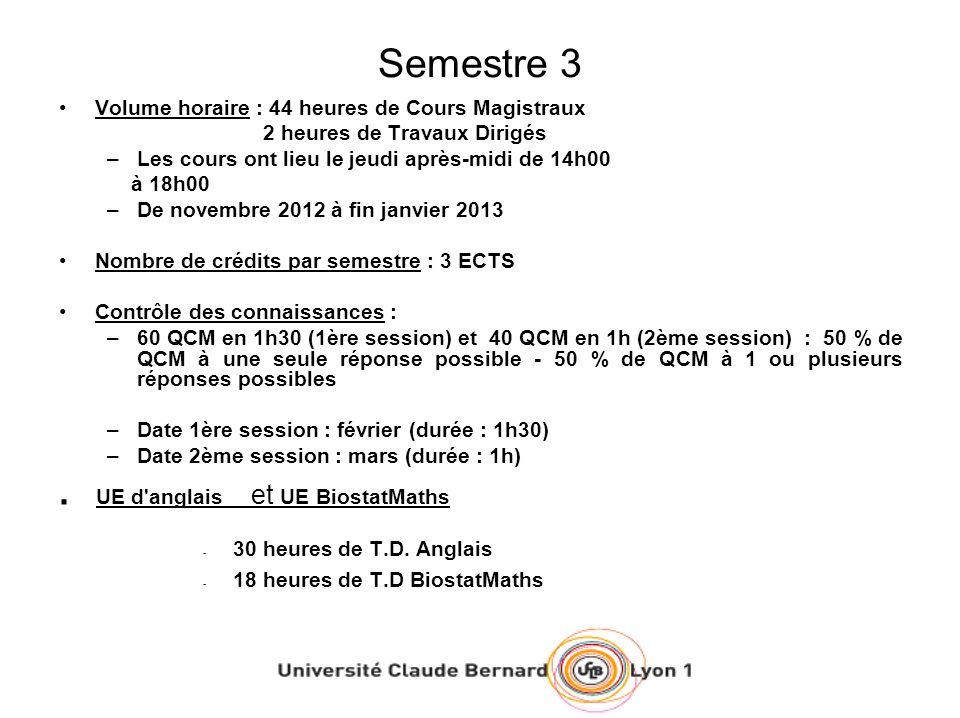 Semestre 3 Volume horaire : 44 heures de Cours Magistraux 2 heures de Travaux Dirigés –Les cours ont lieu le jeudi après-midi de 14h00 à 18h00 –De nov