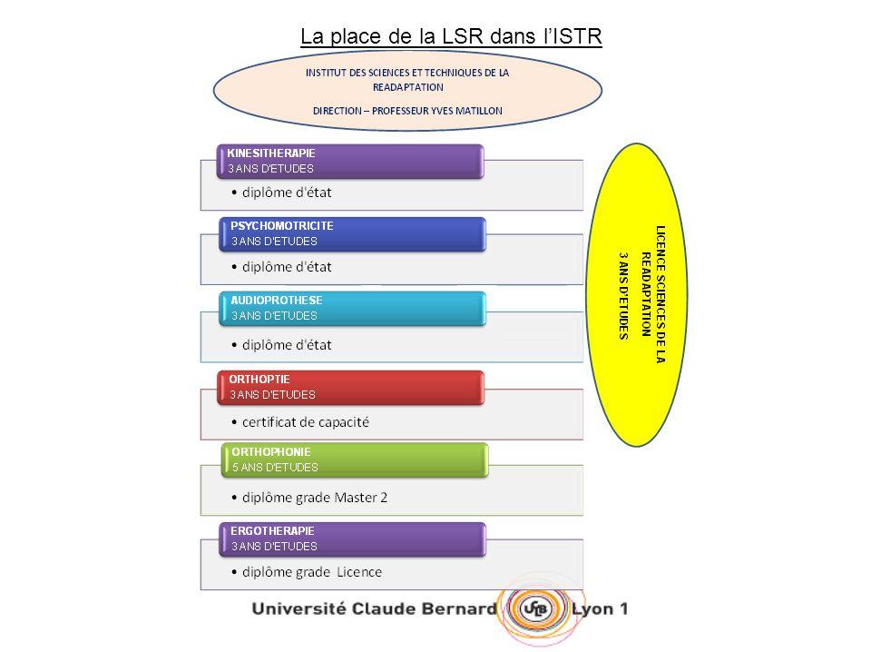 En 3ème année, lUE plasticité cérébrale correspond à linitiation à la recherche dans le domaine des sciences et techniques de la réadaptation.