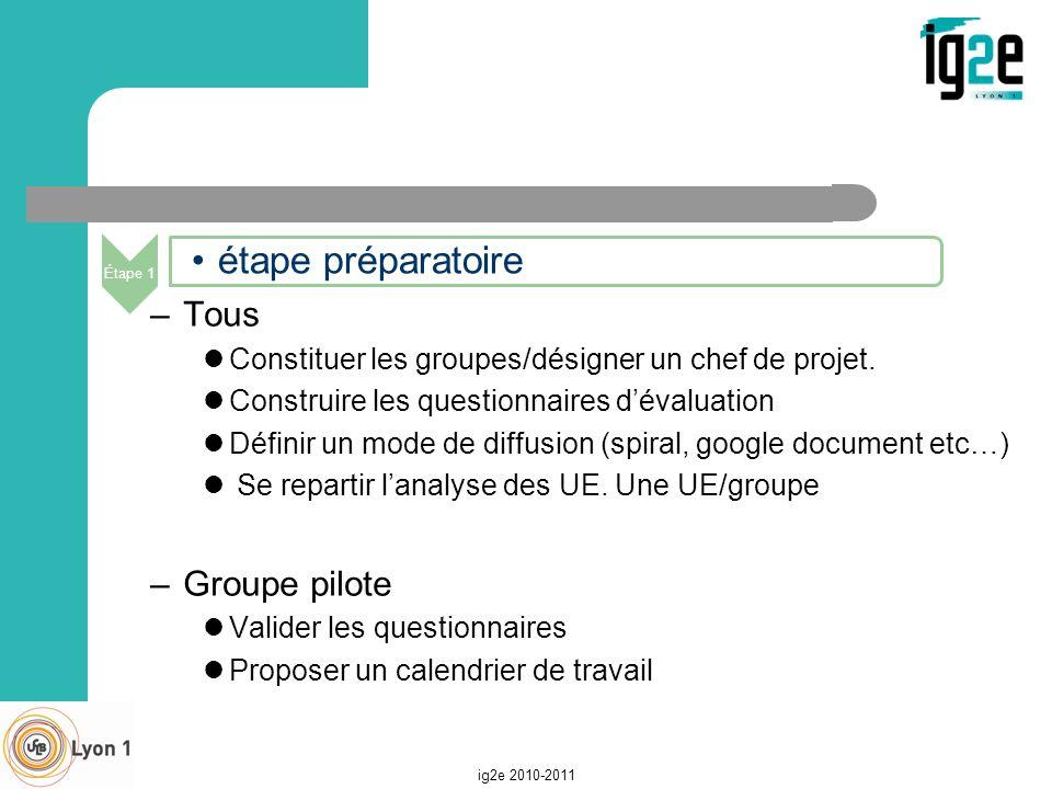 ig2e 2010-2011 –Tous Constituer les groupes/désigner un chef de projet. Construire les questionnaires dévaluation Définir un mode de diffusion (spiral