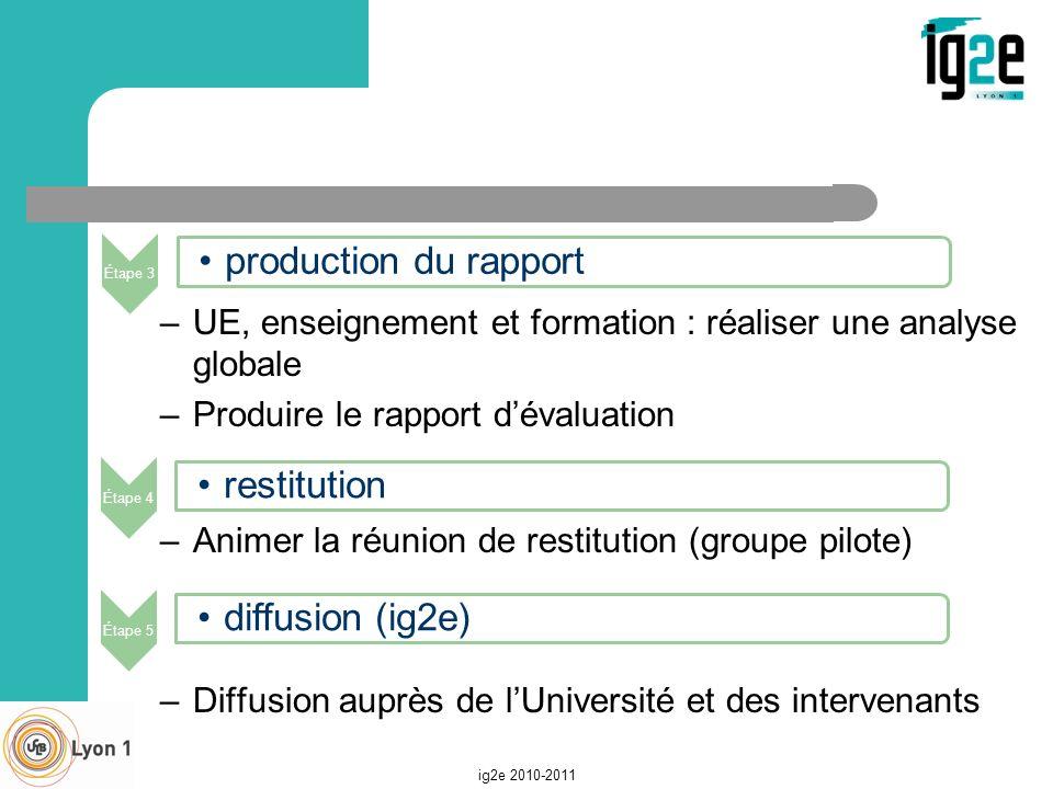 –UE, enseignement et formation : réaliser une analyse globale –Produire le rapport dévaluation –Animer la réunion de restitution (groupe pilote) –Diff