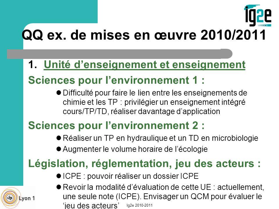 QQ ex. de mises en œuvre 2010/2011 1.Unité denseignement et enseignement Sciences pour lenvironnement 1 : Difficulté pour faire le lien entre les ense