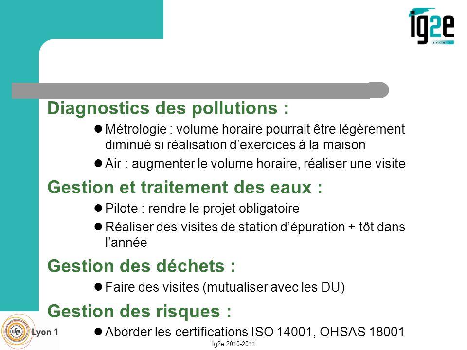 Diagnostics des pollutions : Métrologie : volume horaire pourrait être légèrement diminué si réalisation dexercices à la maison Air : augmenter le vol