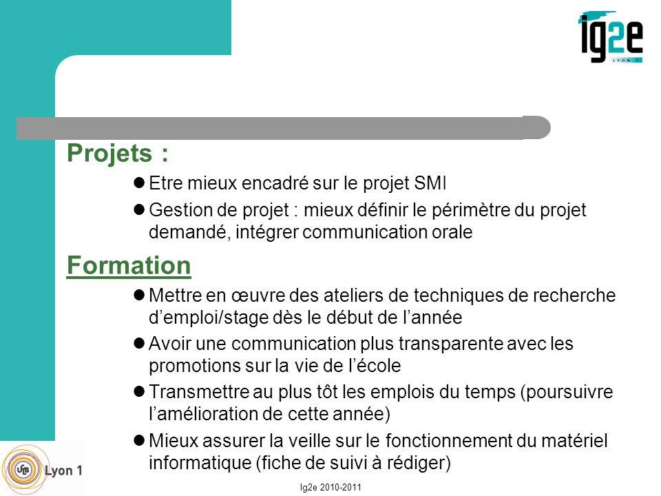 Projets : Etre mieux encadré sur le projet SMI Gestion de projet : mieux définir le périmètre du projet demandé, intégrer communication orale Formatio