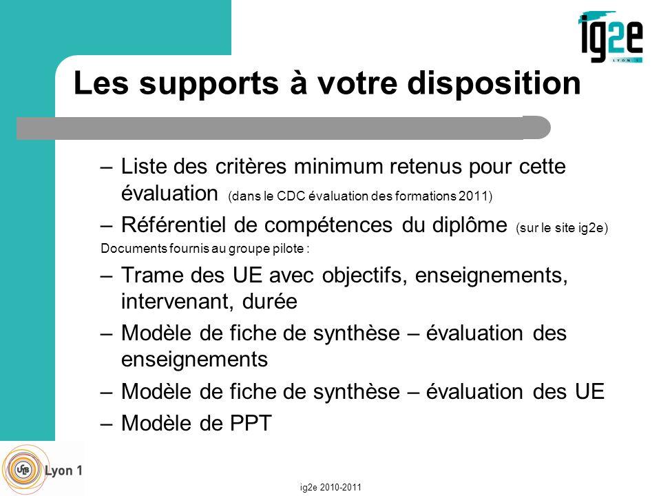 Les supports à votre disposition –Liste des critères minimum retenus pour cette évaluation (dans le CDC évaluation des formations 2011) –Référentiel d