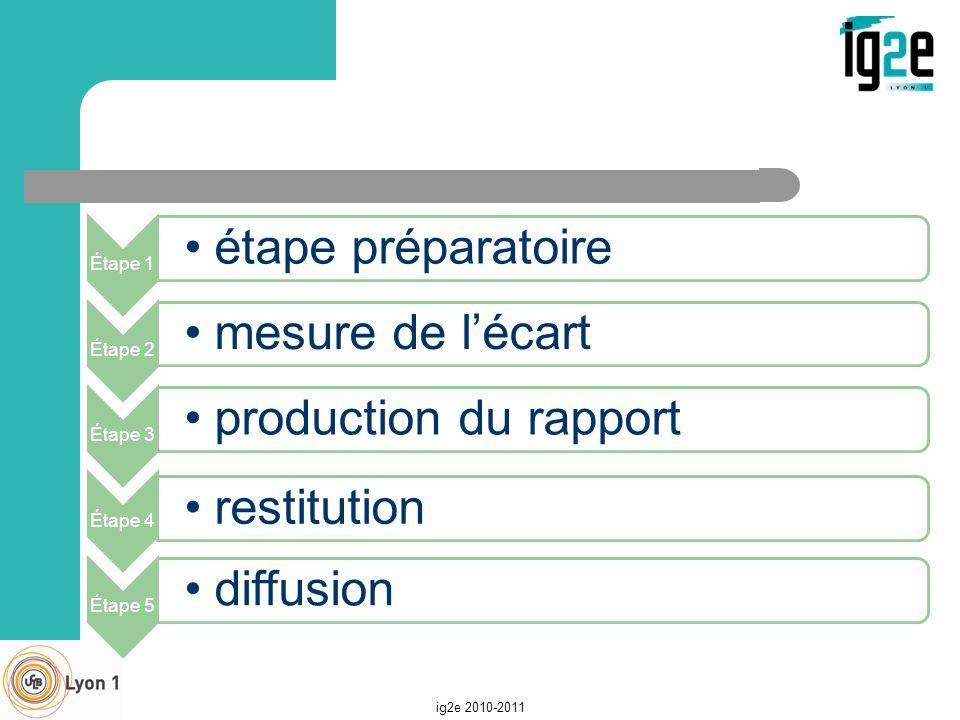 Étape 1 étape préparatoire Étape 2 mesure de lécart Étape 3 production du rapport Étape 4 restitution Étape 5 diffusion