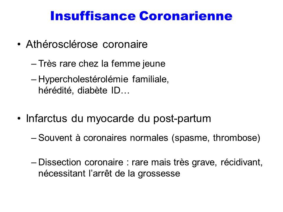 Insuffisance Coronarienne Athérosclérose coronaire –Très rare chez la femme jeune –Hypercholestérolémie familiale, hérédité, diabète ID… Infarctus du