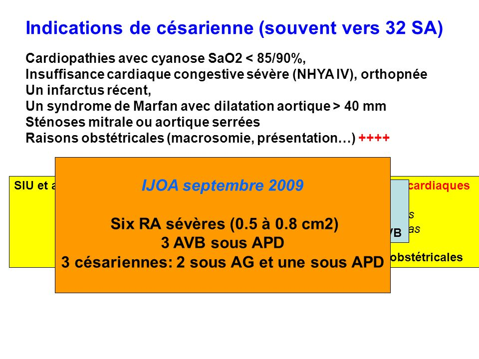Cardiopathies avec cyanose SaO2 < 85/90%, Insuffisance cardiaque congestive sévère (NHYA IV), orthopnée Un infarctus récent, Un syndrome de Marfan ave
