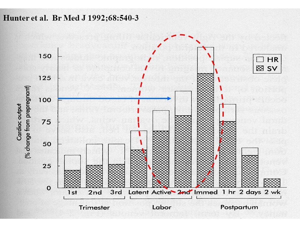 Hunter et al. Br Med J 1992;68:540-3