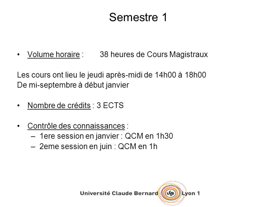 Semestre 1 Volume horaire : 38 heures de Cours Magistraux Les cours ont lieu le jeudi après-midi de 14h00 à 18h00 De mi-septembre à début janvier Nomb