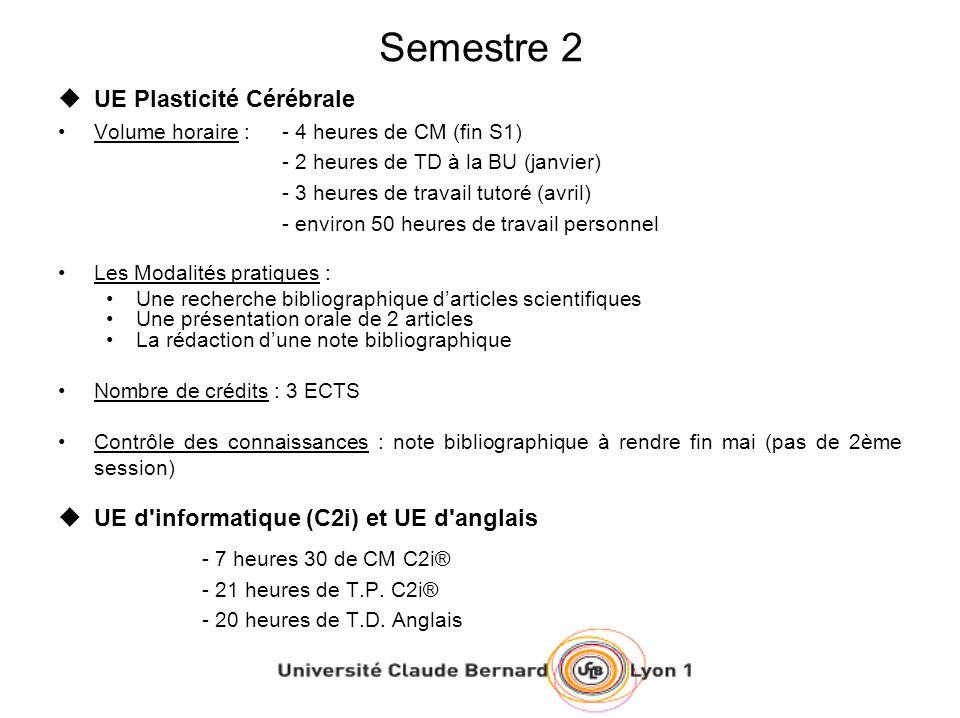 Semestre 2 UE Plasticité Cérébrale Volume horaire :- 4 heures de CM (fin S1) - 2 heures de TD à la BU (janvier) - 3 heures de travail tutoré (avril) -