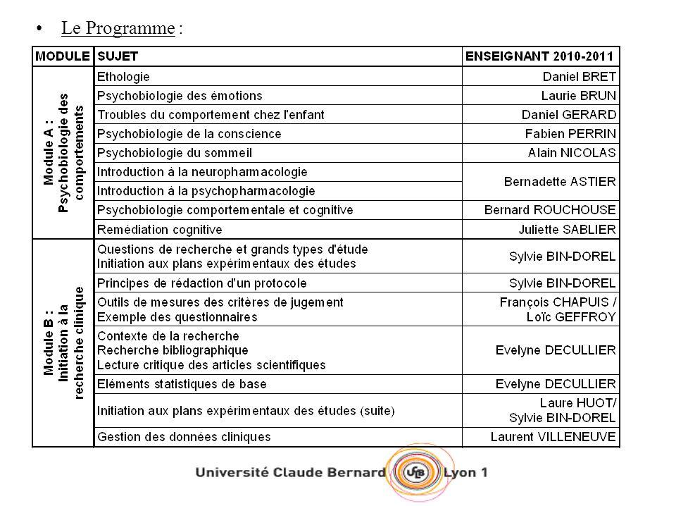 Le Programme :