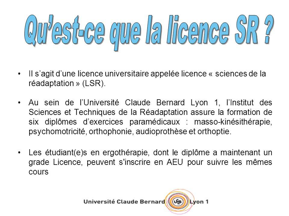 La place de la LSR dans lISTR Directeur de lInstitut des Sciences et Techniques de la Réadaptation Professeur Yves MATILLON