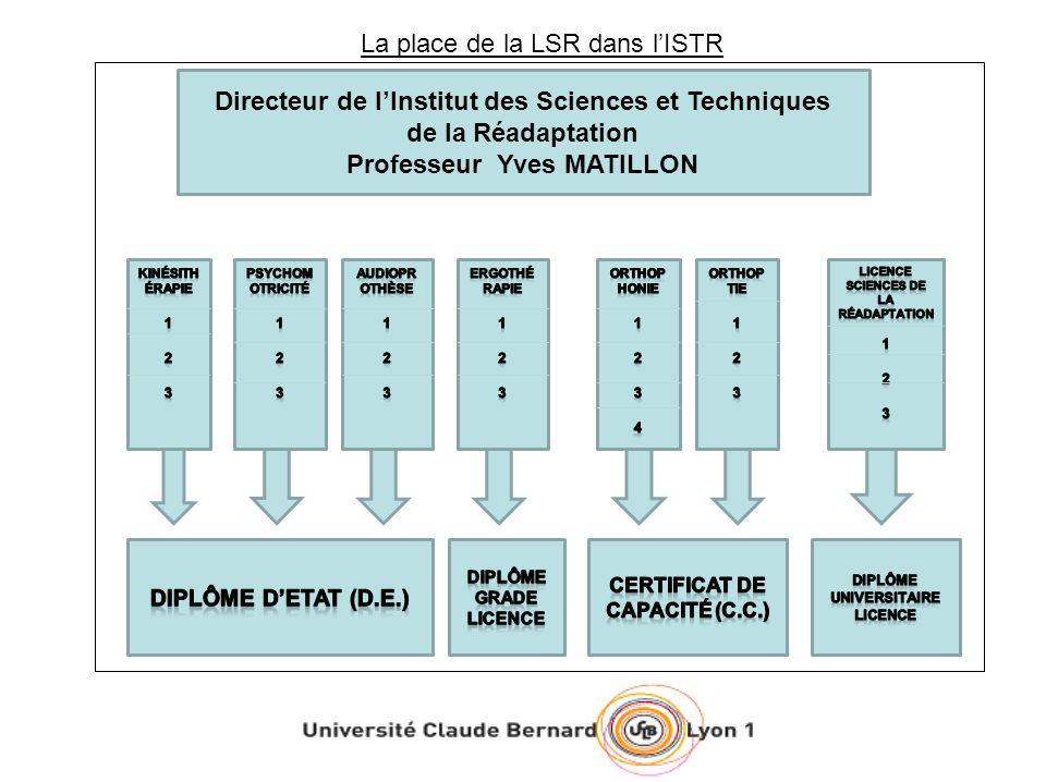 Semestre 5 Volume horaire : 44 heures de Cours Magistraux Les cours ont lieu durant deux semaines consécutives (du 26 septembre au 8 octobre 2011), du lundi au vendredi (14h-18h) et le samedi (9h-13h).