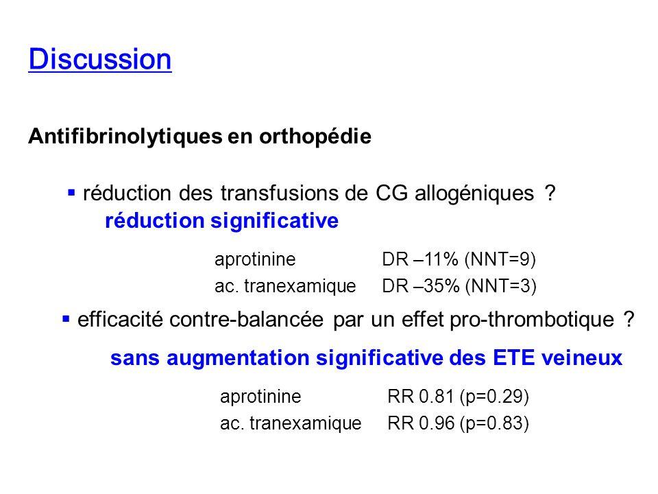 Antifibrinolytiques en orthopédie réduction des transfusions de CG allogéniques ? efficacité contre-balancée par un effet pro-thrombotique ? réduction