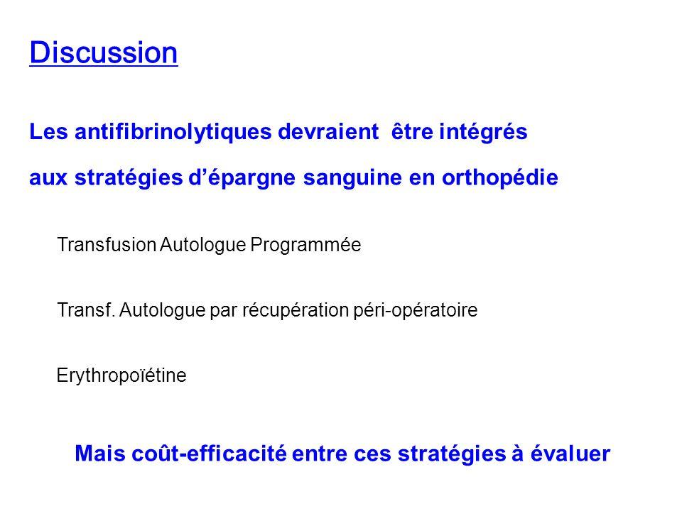 Discussion Transfusion Autologue Programmée Transf. Autologue par récupération péri-opératoire Erythropoïétine aux stratégies dépargne sanguine en ort