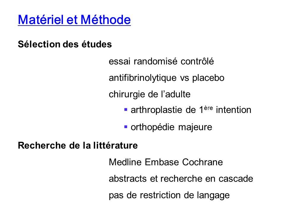 Matériel et Méthode Recherche de la littérature Sélection des études essai randomisé contrôlé antifibrinolytique vs placebo chirurgie de ladulte arthr